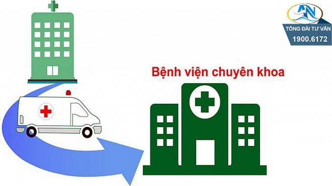 BHYT hỗ trợ phí vận chuyển khi cấp cứu