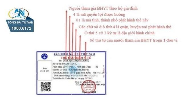 Sửa chữa thông tin trên thẻ BHYT